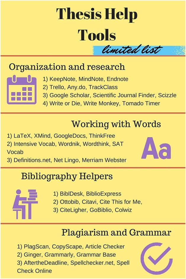thesis merriam Thesis definition merriam once youve placed your order, we check all our available writers whose skills match your requirements and choose the one for you.