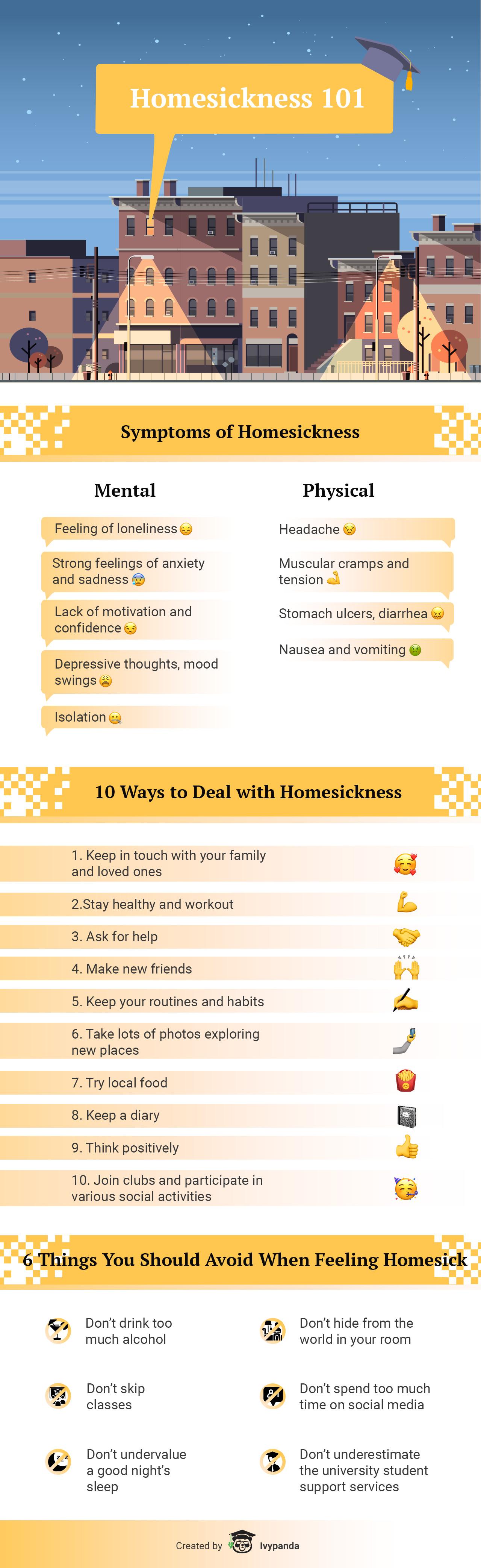 homesickness infographics