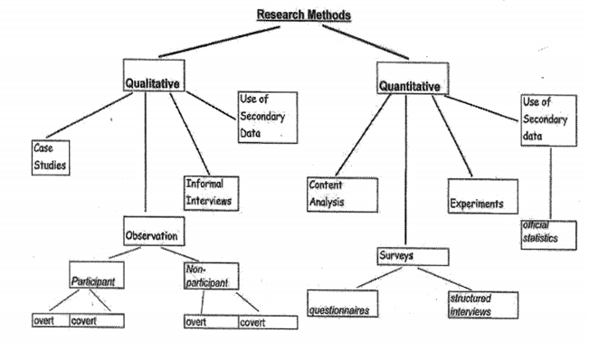 Dissertation literature review word count