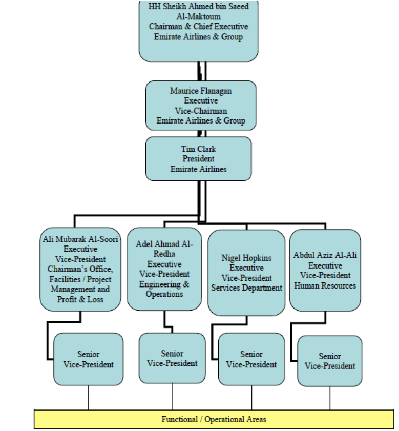 Structure of a personal statement for a teaching job