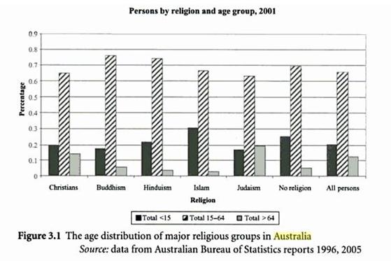Multicultural society essay