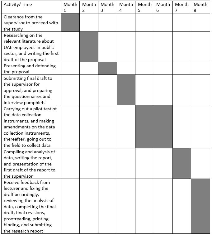 Job satisfaction essay